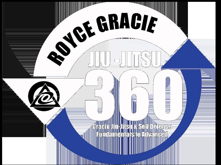 roycegracie360-transparent-reverse